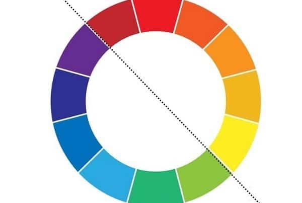 Colorimétrie - roue des couleurs - couleurs chaudes et froides - MIA Provence